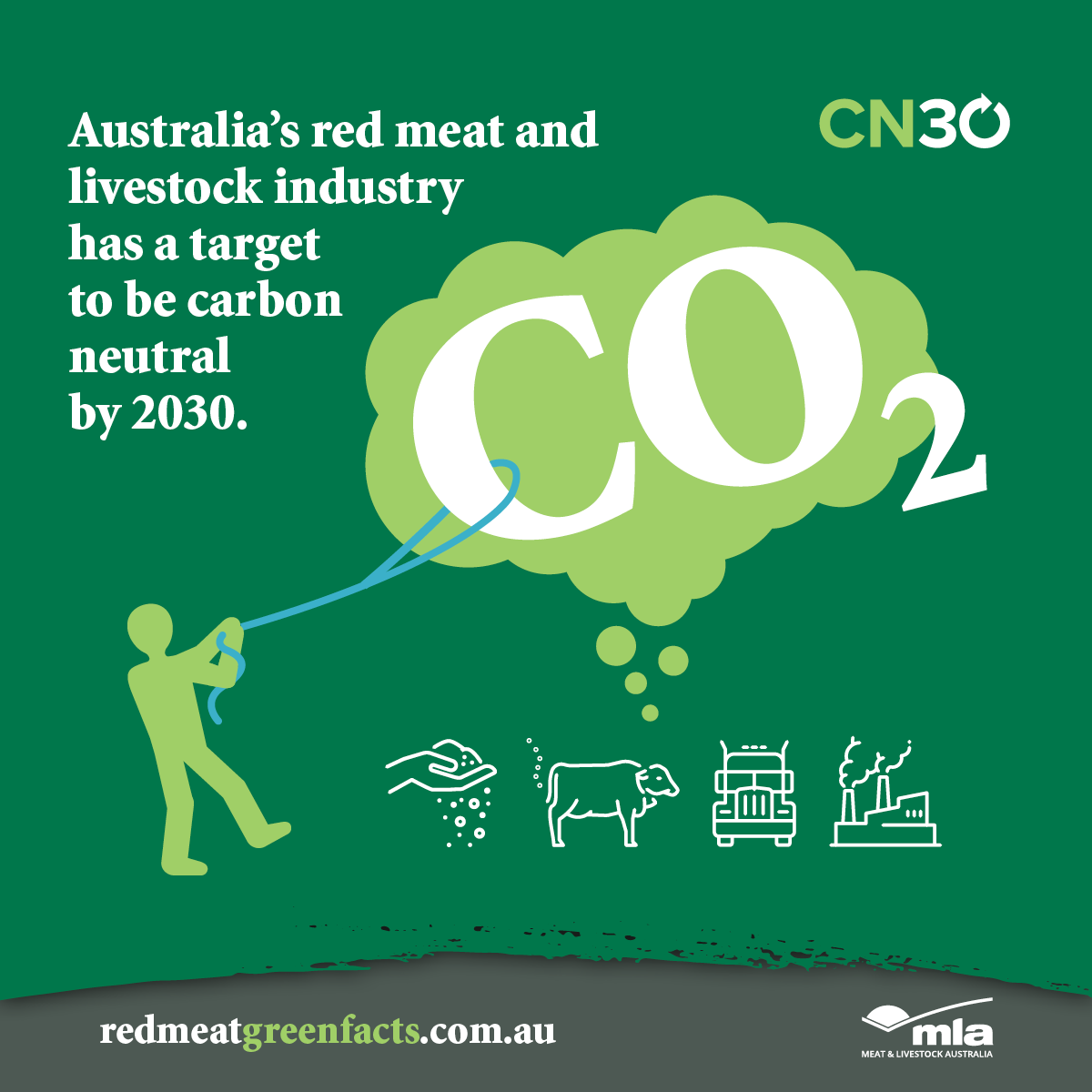 The Australian red meat and livestock industry aims to be carbon neutral by 2030